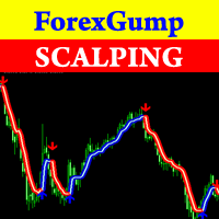 Forex indicator Cyberpack