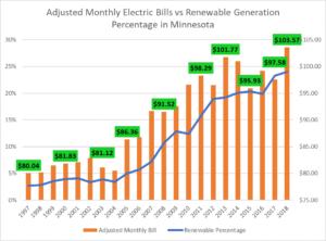 energyoutlet.com